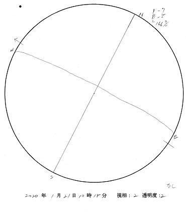 今日の黒点スケッチ(2020-01-21)