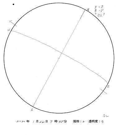 今日の黒点スケッチ(2020-01-22)