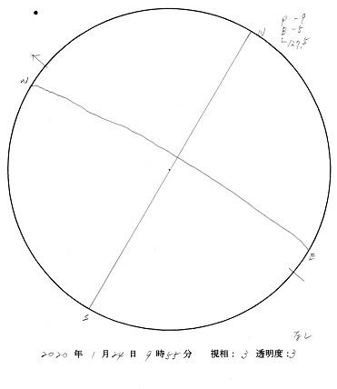 今日の黒点スケッチ(2020-01-24)