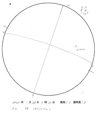 今日の黒点スケッチ(2020-01-25)