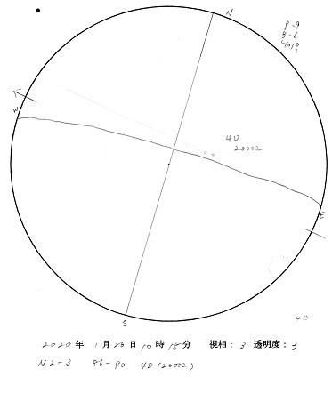 今日の黒点スケッチ(2020-01-26)