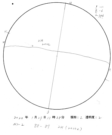 今日の黒点スケッチ(2020-01-29)