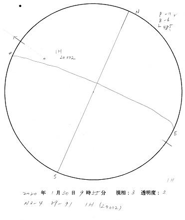 今日の黒点スケッチ(2020-01-30)