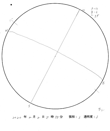 今日の黒点スケッチ(2020-02-02)