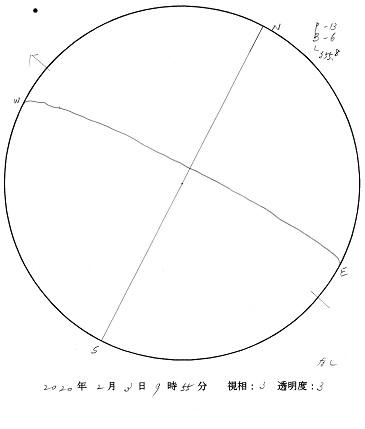 今日の黒点スケッチ(2020-02-03)