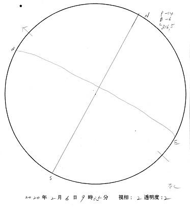今日の黒点スケッチ(2020-02-06)