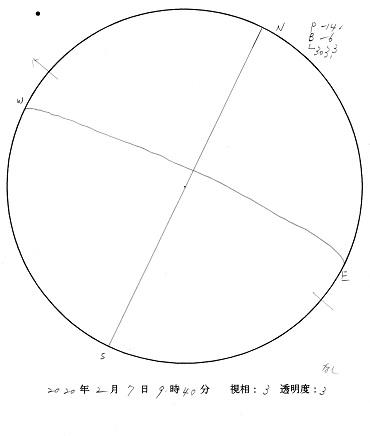 今日の黒点スケッチ(2020-02-07)
