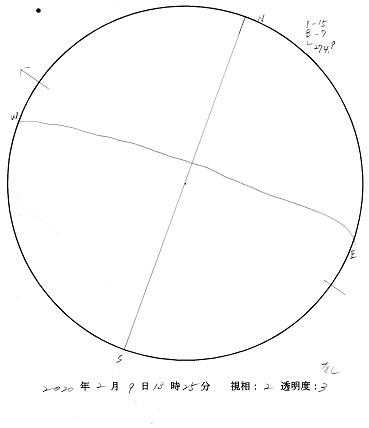 今日の黒点スケッチ(2020-02-09)