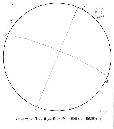今日の黒点スケッチ(2020-02-10)