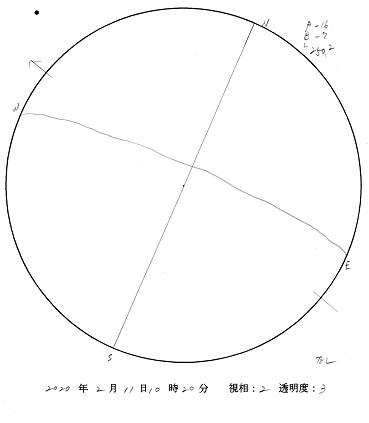 今日の黒点スケッチ(2020-02-11)