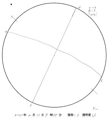今日の黒点スケッチ(2020-02-13)