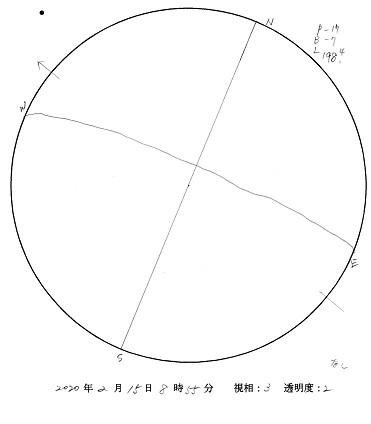 今日の黒点スケッチ(2020-02-15)