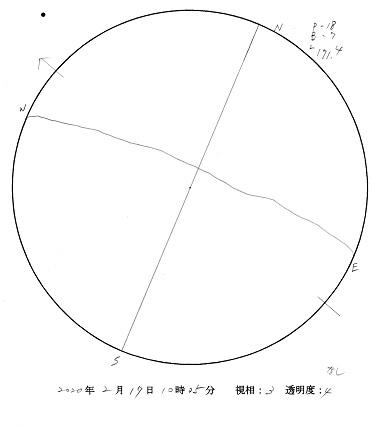今日の黒点スケッチ(2020-02-17)
