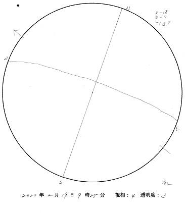 今日の黒点スケッチ(2020-02-19)