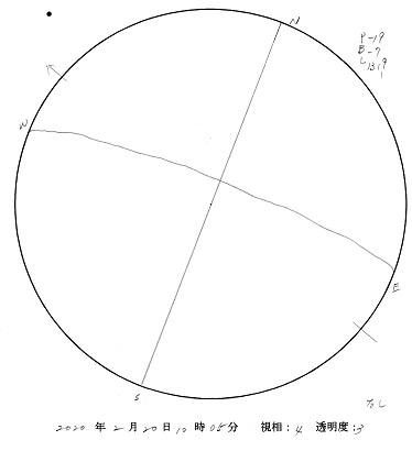今日の黒点スケッチ(2020-02-20)