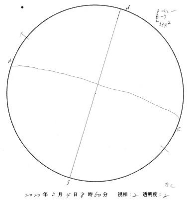今日の黒点スケッチ(2020-03-04)