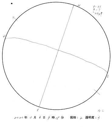 今日の黒点スケッチ(2020-03-06)