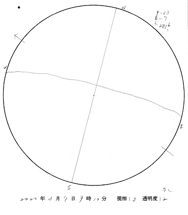 今日の黒点スケッチ(2020-03-07)