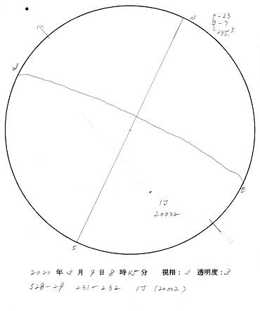 今日の黒点スケッチ(2020-03-09)