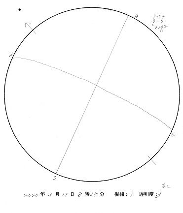 今日の黒点スケッチ(2020-03-11)