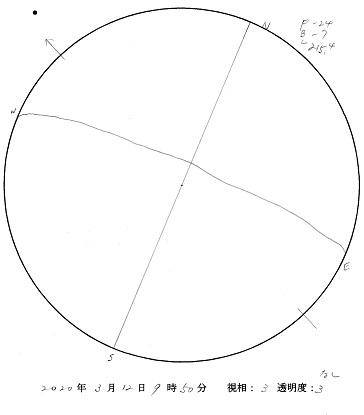 今日の黒点スケッチ(2020-03-12)