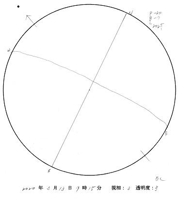 今日の黒点スケッチ(2020-03-13)