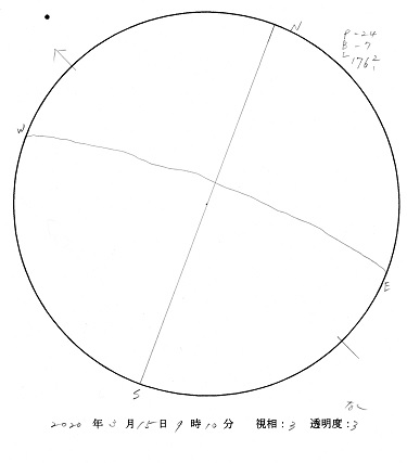 今日の黒点スケッチ(2020-03-15)