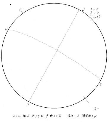 今日の黒点スケッチ(2020-03-17)