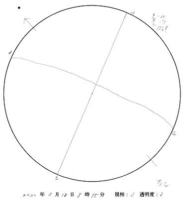 今日の黒点スケッチ(2020-03-18)