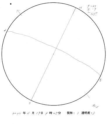 今日の黒点スケッチ(2020-03-19)