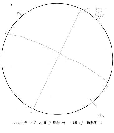 今日の黒点スケッチ(2020-03-21)