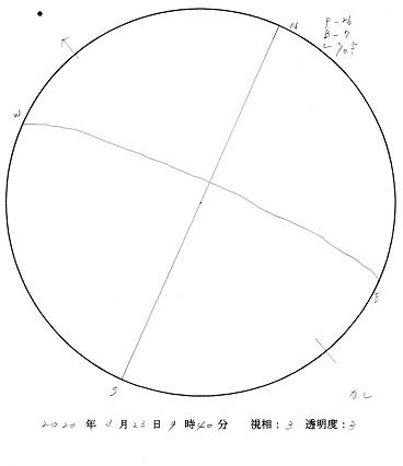 今日の黒点スケッチ(2020-03-23)