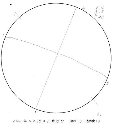今日の黒点スケッチ(2020-04-17)