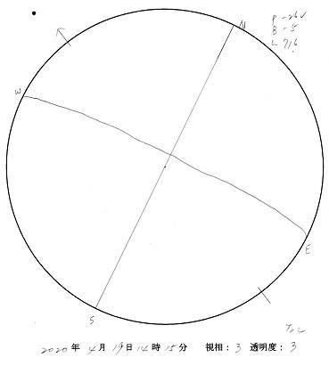 今日の黒点スケッチ(2020-04-19)