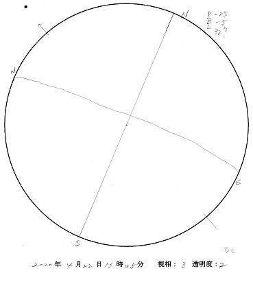 今日の黒点スケッチ(2020-04-22)
