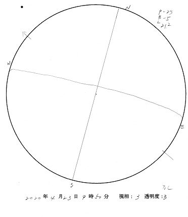 今日の黒点スケッチ(2020-04-23)