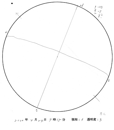 今日の黒点スケッチ(2020-04-24)