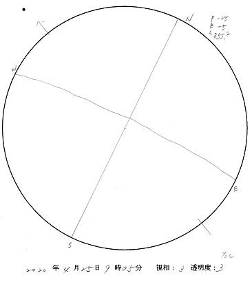 今日の黒点スケッチ(2020-04-25)