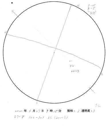 今日の黒点スケッチ(2020-04-27)