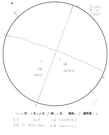 今日の黒点スケッチ(2020-04-28)