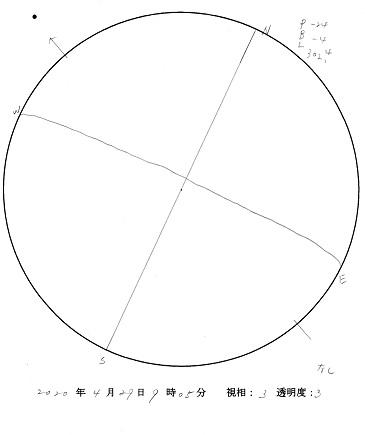 今日の黒点スケッチ(2020-04-29)