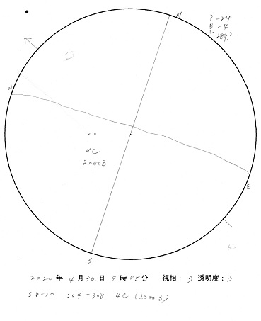 今日の黒点スケッチ(2020-04-30)