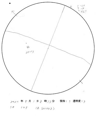 今日の黒点スケッチ(2020-05-01)