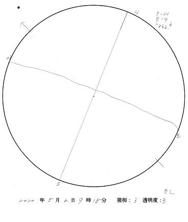 今日の黒点スケッチ(2020-05-02)
