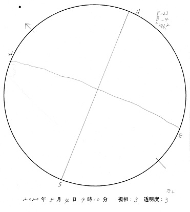 今日の黒点スケッチ(2020-05-04)