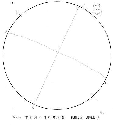 今日の黒点スケッチ(2020-05-05)