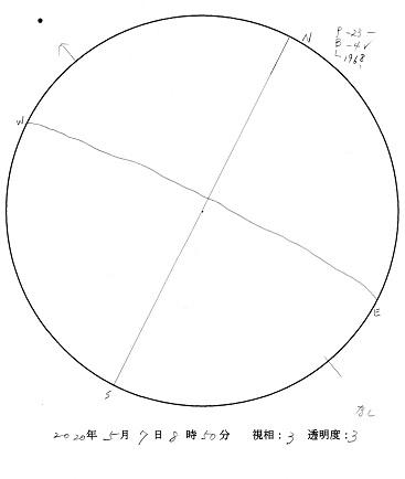 今日の黒点スケッチ(2020-05-07)