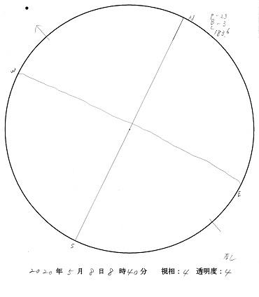今日の黒点スケッチ(2020-05-08)
